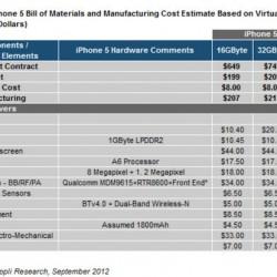 bill-of-materials-iphone-5