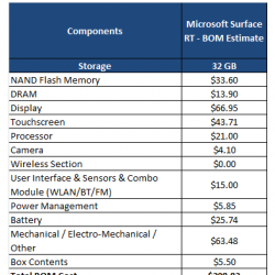 Microsoft-Surface-Pricing-to-Start-at-399-310-Analyst-2