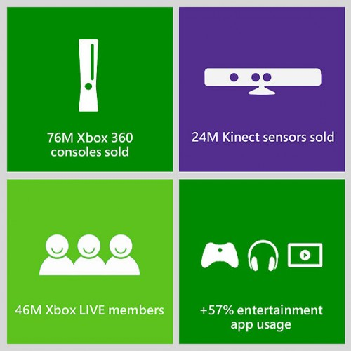 02-11xboxinfo_page