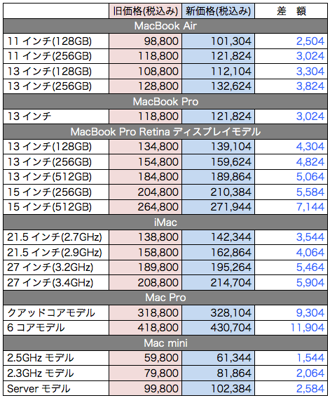 2014-04-01_0202