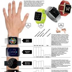 tech_applewatchgraphic970b