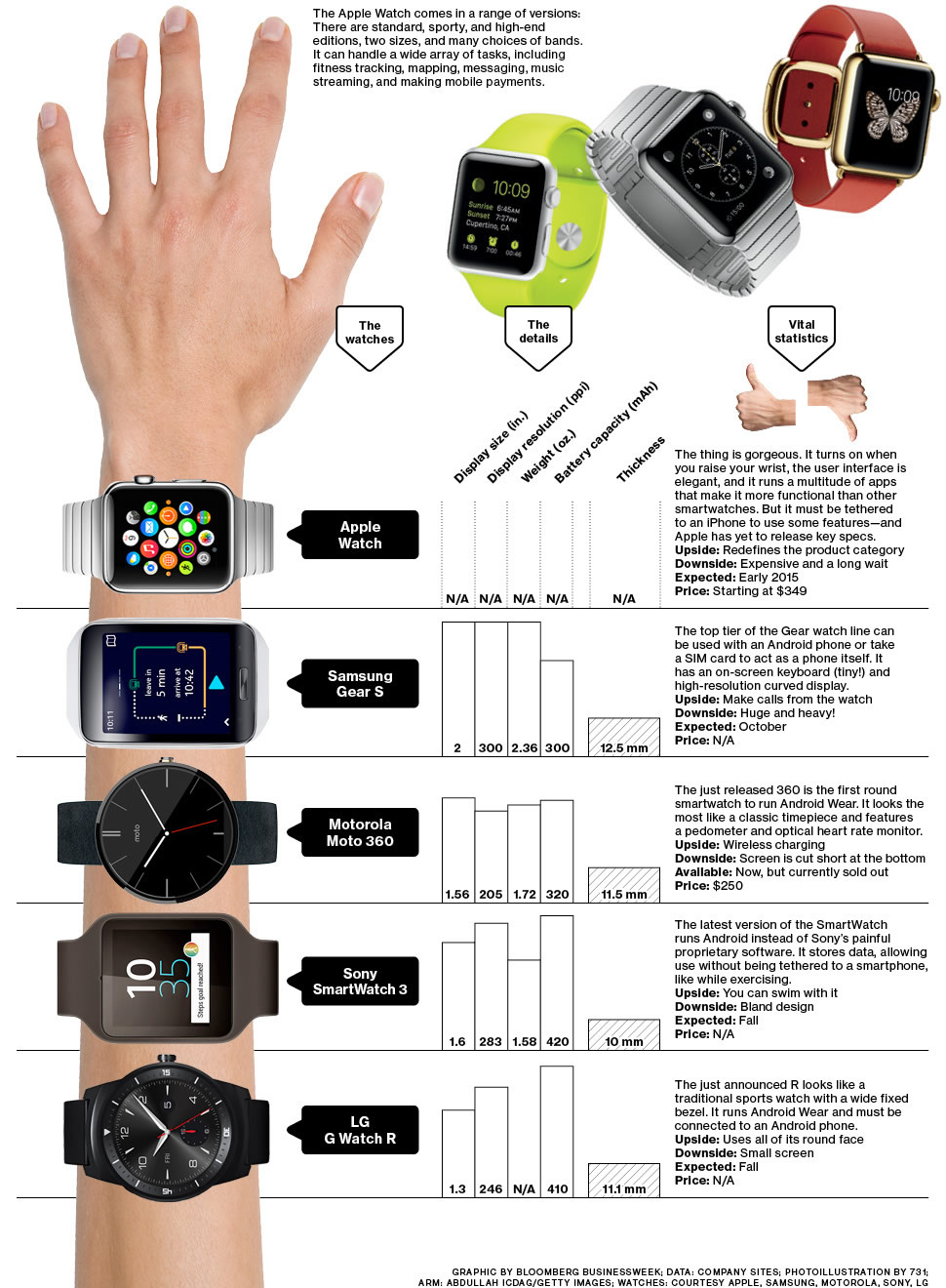 tech_applewatchgraphic970b