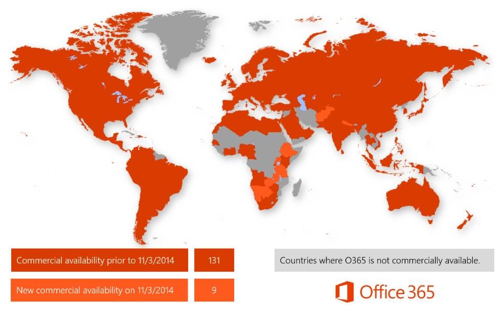 Office-365-markets