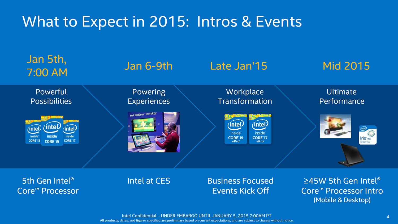 Intel-2015-Broadwell-5th-Generation-Roadmap