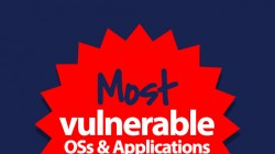 Most-vulnerable-operating-systems-and-applications-in-2014_SQ