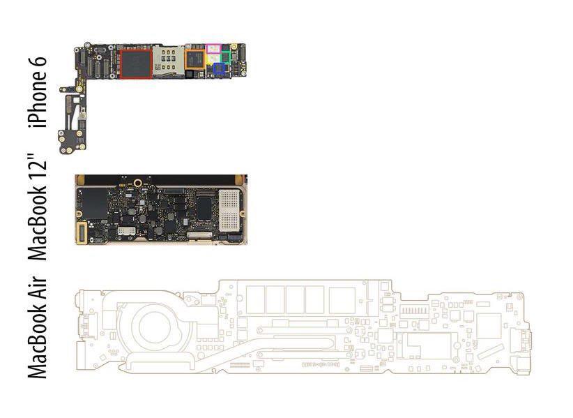 macbook-logicboard