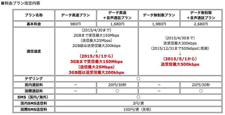 SS 2015-04-15 16.36.02