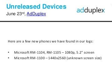 adduplex-windows-phone-device-statistics-for-june-2015-17-6381