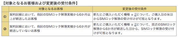 SS 2015-07-07 17.06.42