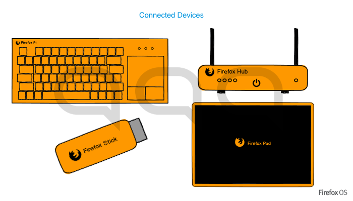 firefox_os_connected_devices_leak