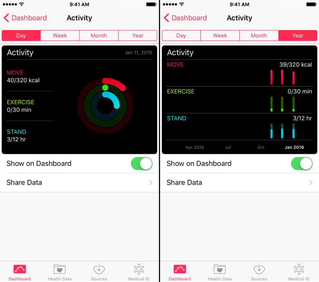 activity-health-ios-9.3-1024x907