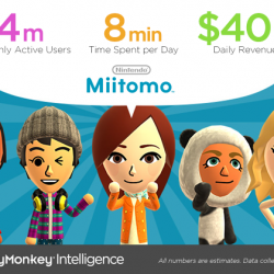 Miitomo-Infographic-v2