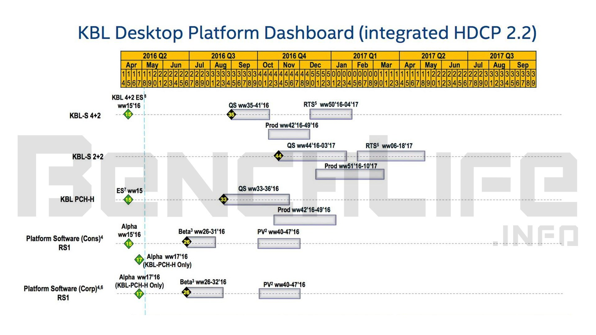 Intel-Kaby-Lake-Processor-Roadmap
