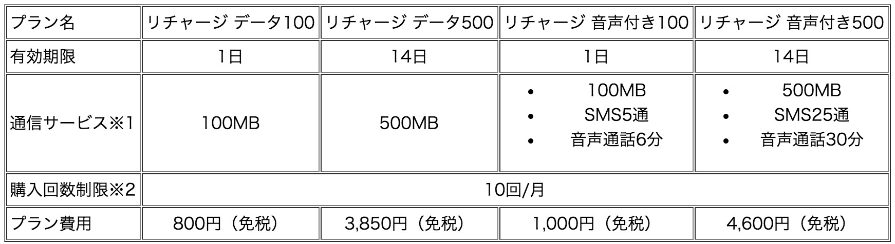ss 2016-08-10 16.02.56