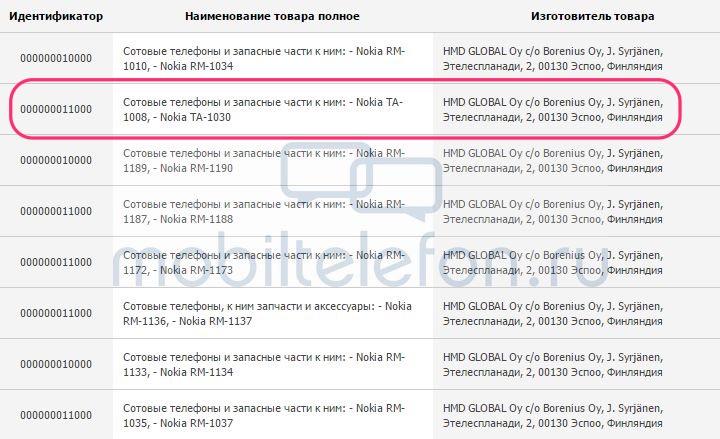 nokia_eac_leak_resize 2
