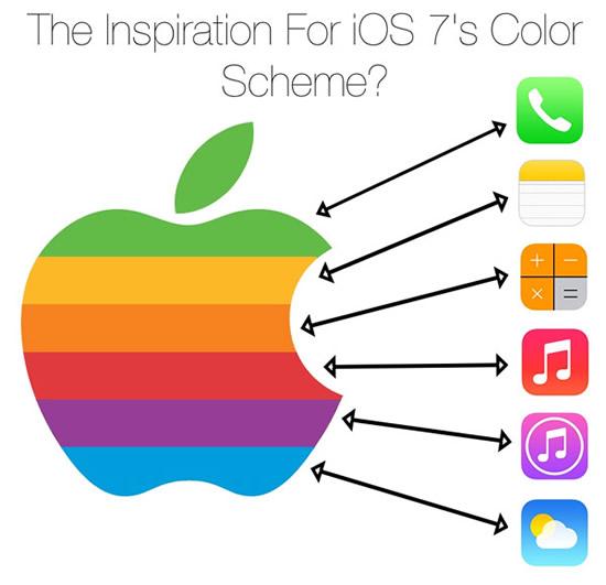 「iOS 7」のカラースキームは懐かしの「レインボーアップルロゴ」が関係している?!