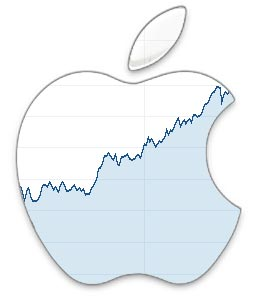 20120319applelogostockgraph