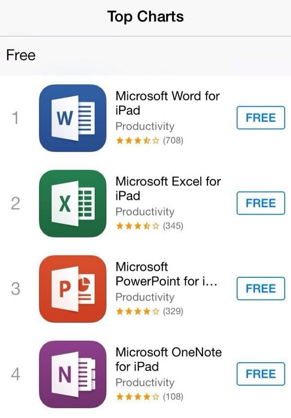 Office-for-iPad-App-Store-rank