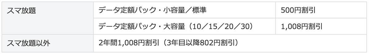 SS 2014-11-29 0.47