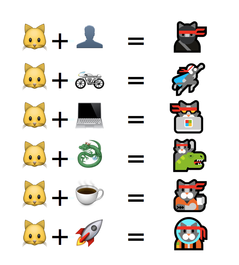 ninja-cat-emoji-windows-10-emojipedia