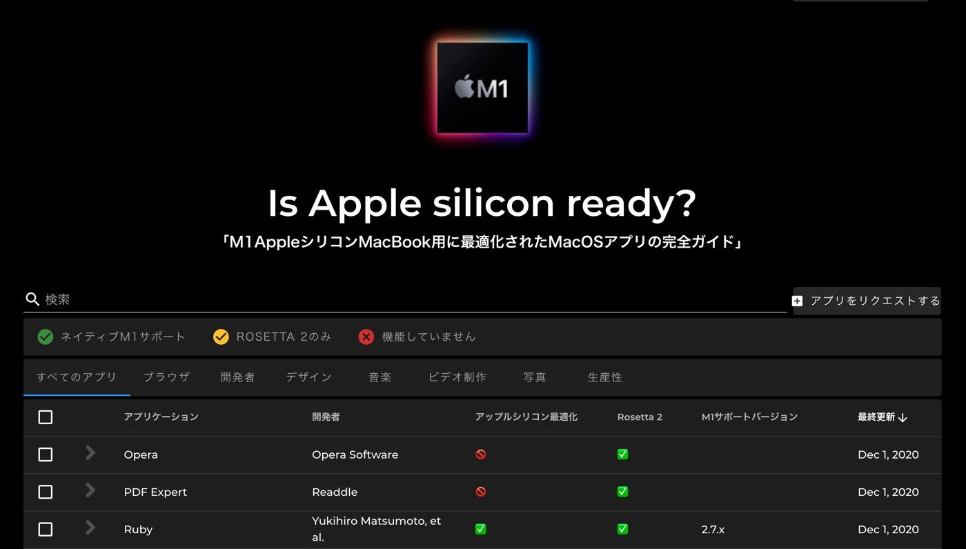 各種アプリのApple SiliconやRosetta 2への対応状況が確認出来るサイト「Is Apple silicon ready?」が日本語化